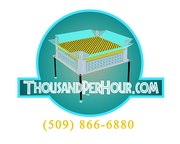 Thousand Per Hour